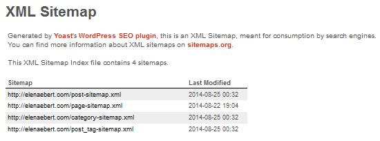 Yoast WordPress SEO Sitemaps XML3
